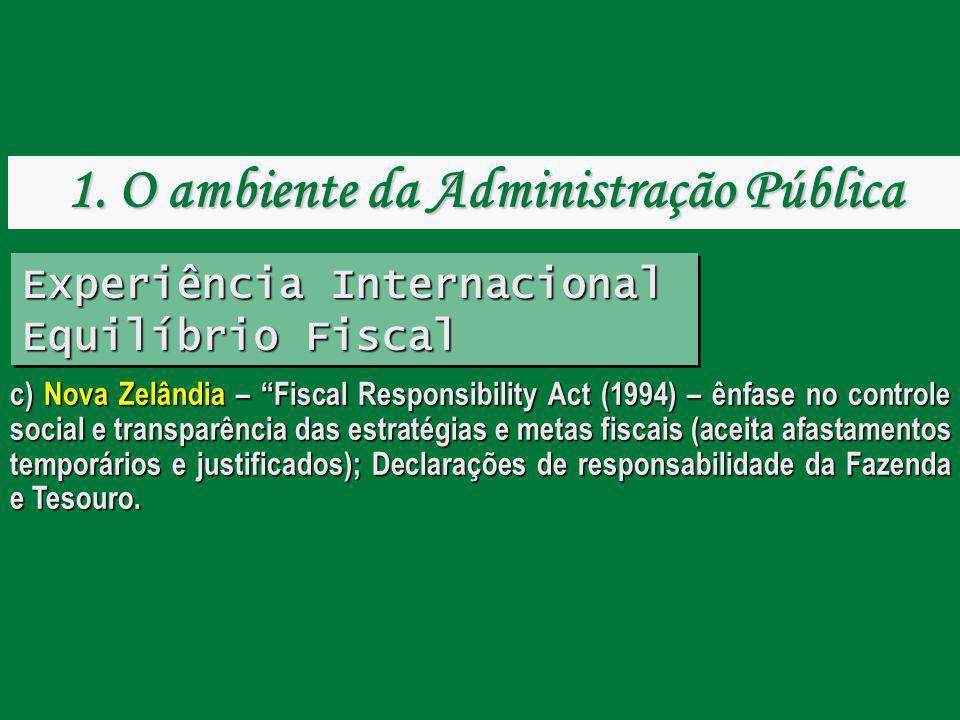 c) Nova Zelândia – Fiscal Responsibility Act (1994) – ênfase no controle social e transparência das estratégias e metas fiscais (aceita afastamentos t
