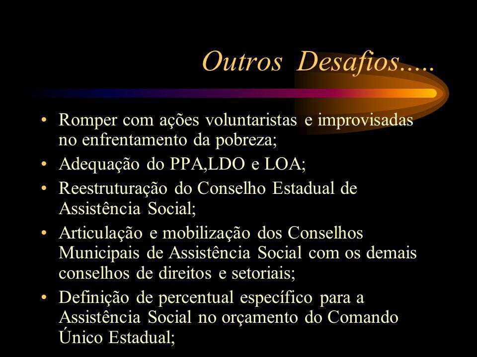 Outros Desafios..... Romper com ações voluntaristas e improvisadas no enfrentamento da pobreza; Adequação do PPA,LDO e LOA; Reestruturação do Conselho