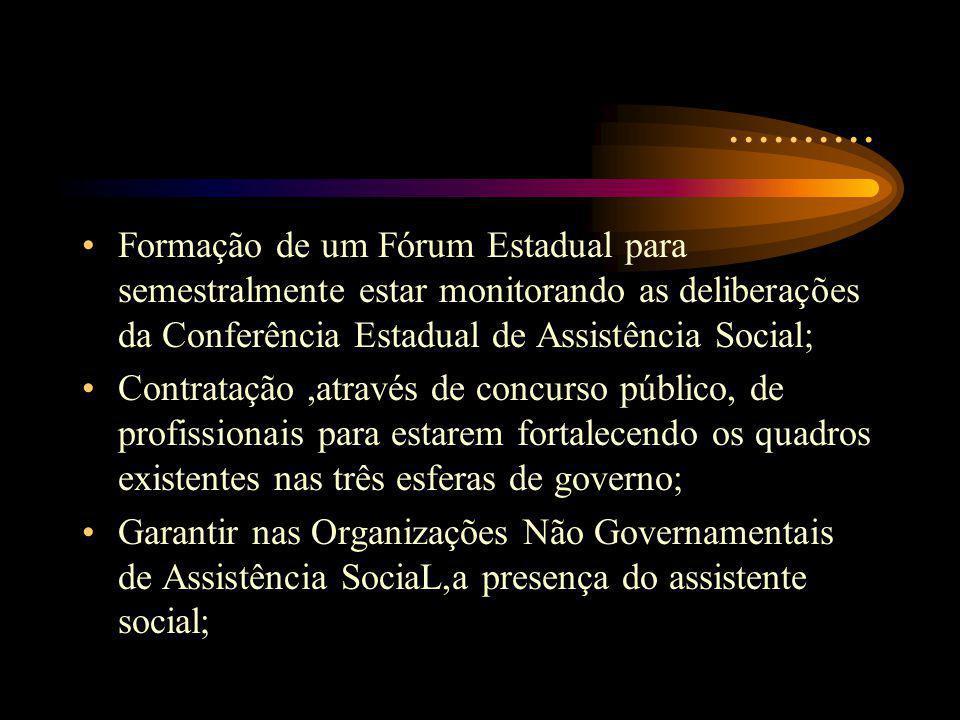 .......... Formação de um Fórum Estadual para semestralmente estar monitorando as deliberações da Conferência Estadual de Assistência Social; Contrata