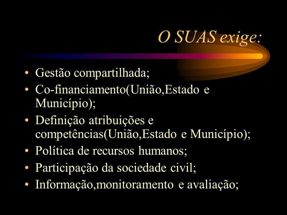 O SUAS exige: Gestão compartilhada; Co-financiamento(União,Estado e Município); Definição atribuições e competências(União,Estado e Município); Políti