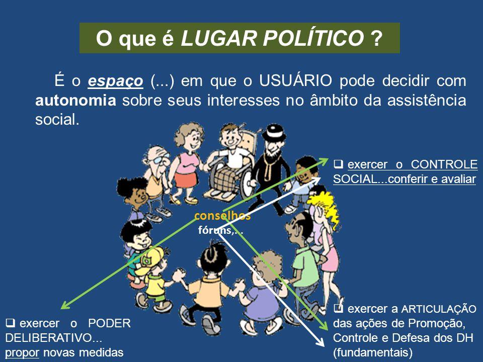 O que é LUGAR POLÍTICO ? É o espaço (...) em que o USUÁRIO pode decidir com autonomia sobre seus interesses no âmbito da assistência social. exercer o