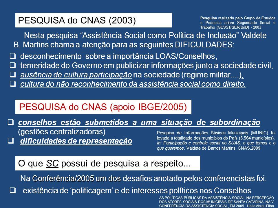 PESQUISA do CNAS (2003) Pesquisa realizada pelo Grupo de Estudos e Pesquisa sobre Seguridade Social e Trabalho (GESST/SER/UnB) - 2003 desconhecimento