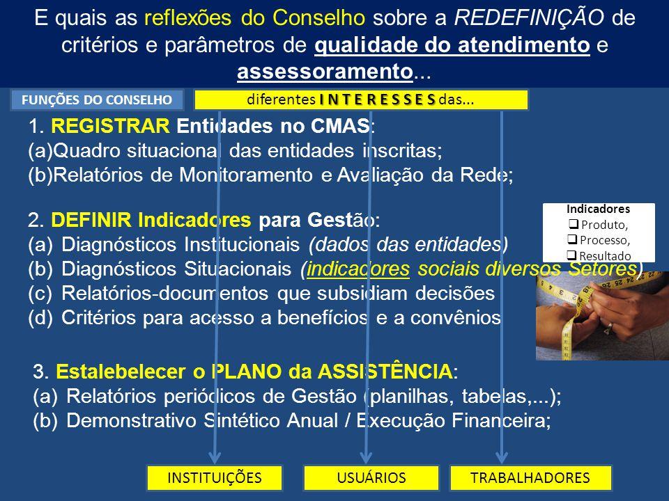 1. REGISTRAR Entidades no CMAS: (a)Quadro situacional das entidades inscritas; (b)Relatórios de Monitoramento e Avaliação da Rede; E quais as reflexõe