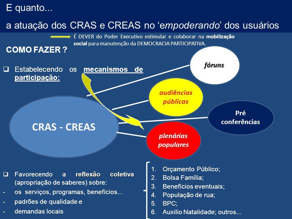 E quanto... a atuação dos CRAS e CREAS no empoderando dos usuários É DEVER do Poder Executivo estimular e colaborar na mobilização social para manuten