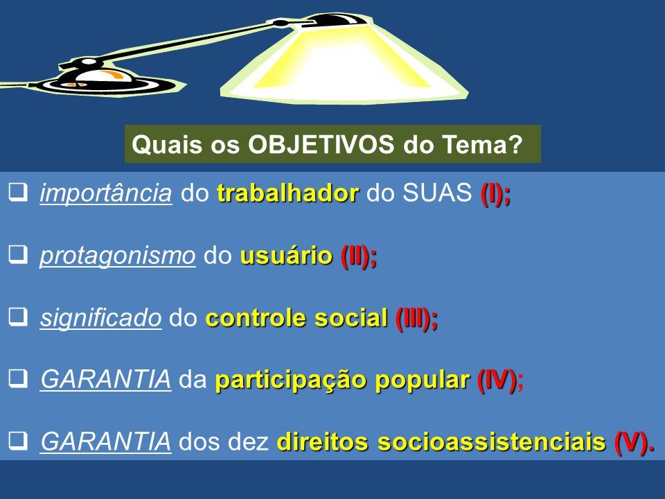 Quais os OBJETIVOS do Tema? trabalhador(I); importância do trabalhador do SUAS (I); usuário(II); protagonismo do usuário (II); controle social (III);