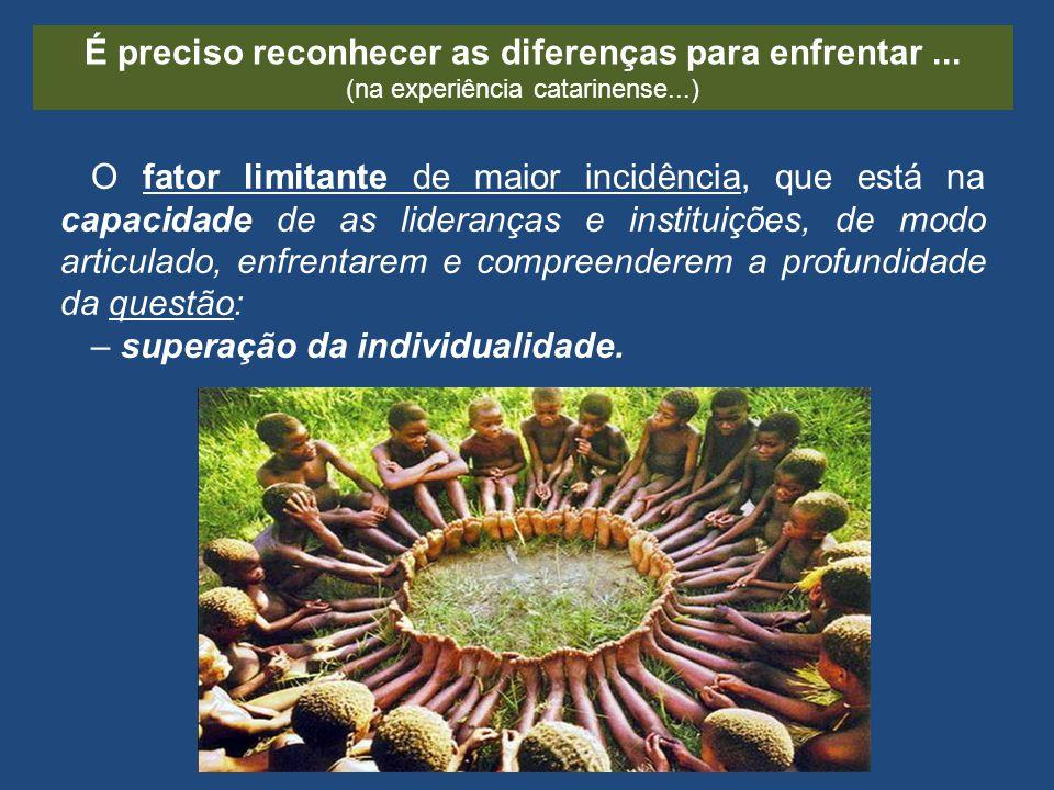 É preciso reconhecer as diferenças para enfrentar... (na experiência catarinense...) O fator limitante de maior incidência, que está na capacidade de