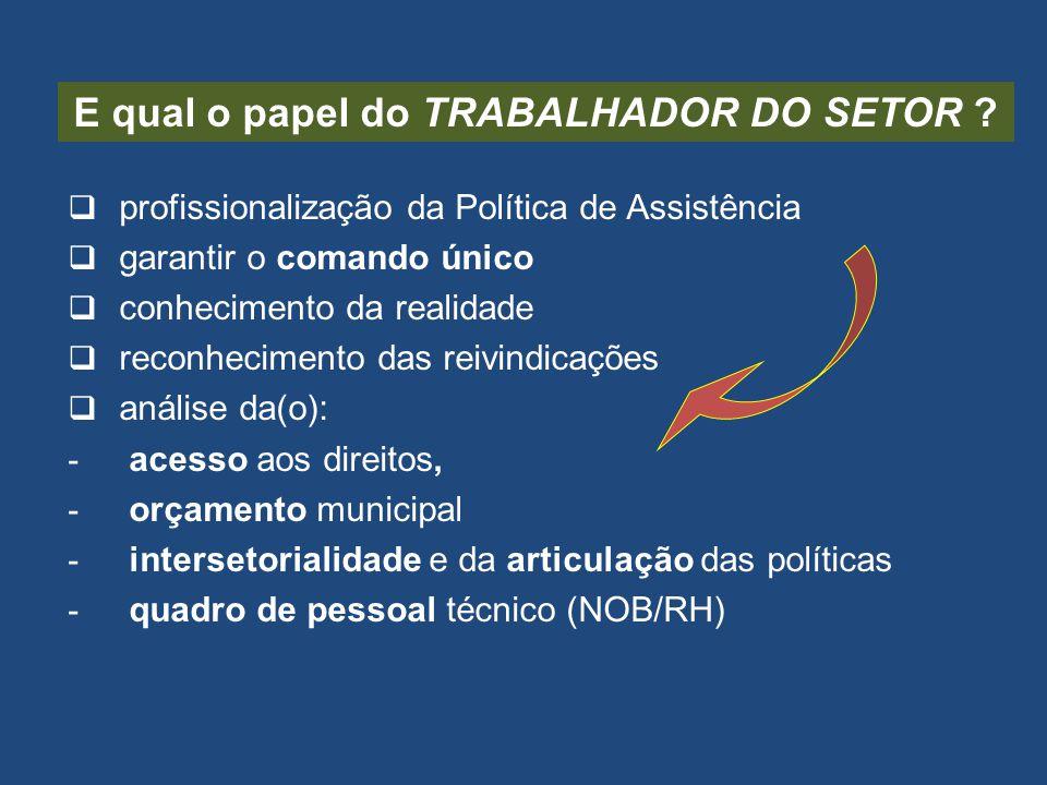 E qual o papel do TRABALHADOR DO SETOR ? profissionalização da Política de Assistência garantir o comando único conhecimento da realidade reconhecimen