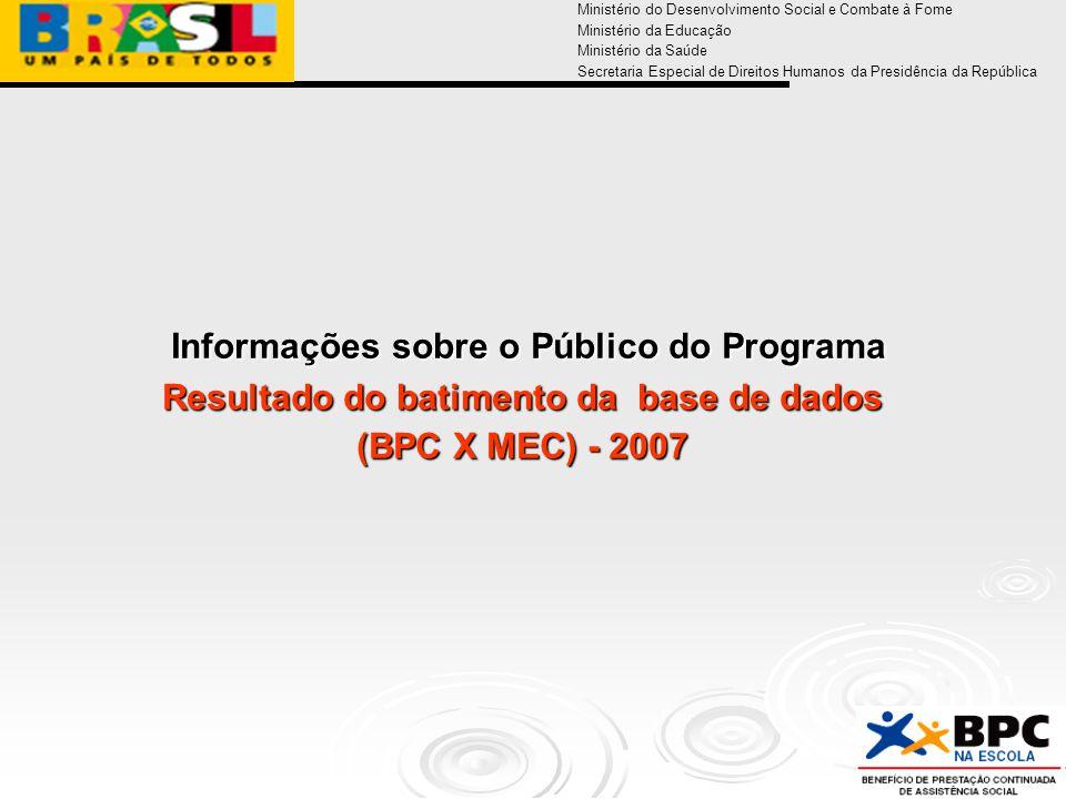 Ministério do Desenvolvimento Social e Combate à Fome Ministério da Educação Ministério da Saúde Secretaria Especial de Direitos Humanos da Presidência da República Informações sobre o Público do Programa Informações sobre o Público do Programa Resultado do batimento da base de dados (BPC X MEC) - 2007