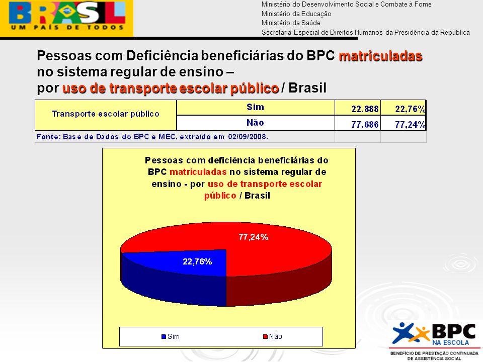 Ministério do Desenvolvimento Social e Combate à Fome Ministério da Educação Ministério da Saúde Secretaria Especial de Direitos Humanos da Presidência da República Pessoas com Deficiência beneficiárias do BPC matriculadas no sistema regular de ensino – por uso de transporte escolar público / Brasil