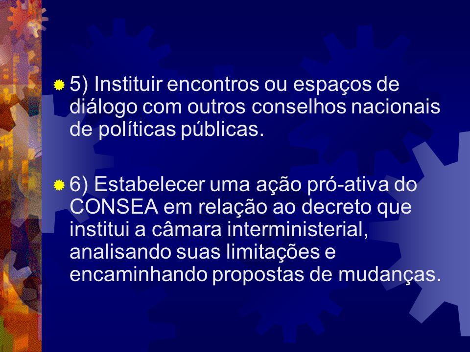 5) Instituir encontros ou espaços de diálogo com outros conselhos nacionais de políticas públicas. 6) Estabelecer uma ação pró-ativa do CONSEA em rela