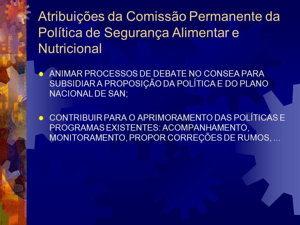 Atribuições da Comissão Permanente da Política de Segurança Alimentar e Nutricional ANIMAR PROCESSOS DE DEBATE NO CONSEA PARA SUBSIDIAR A PROPOSIÇÃO D