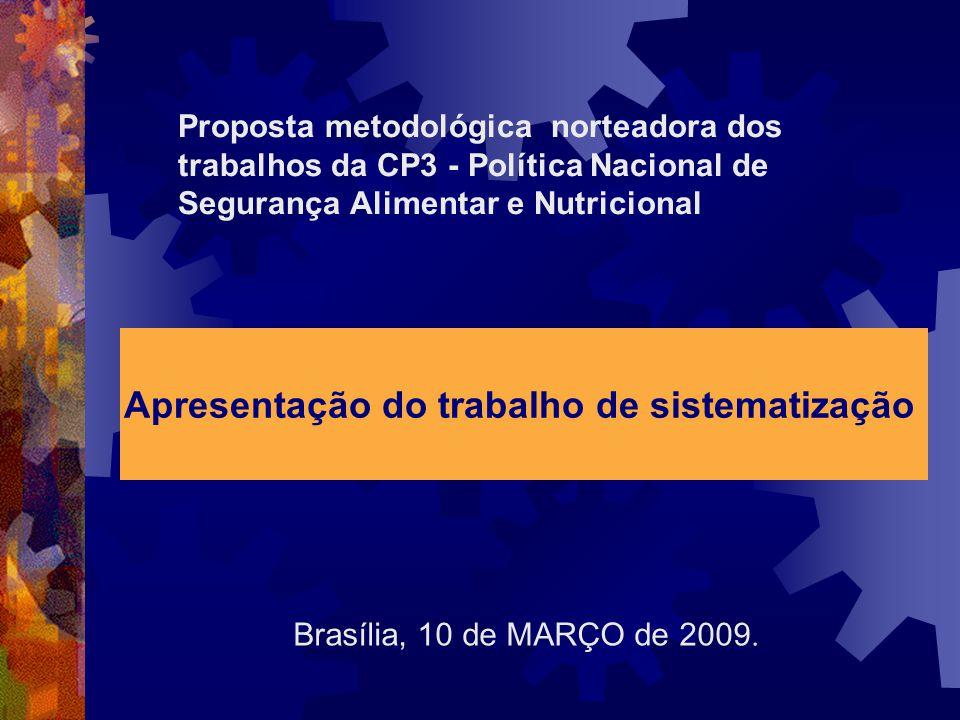 Proposta metodológica norteadora dos trabalhos da CP3 - Política Nacional de Segurança Alimentar e Nutricional Apresentação do trabalho de sistematiza