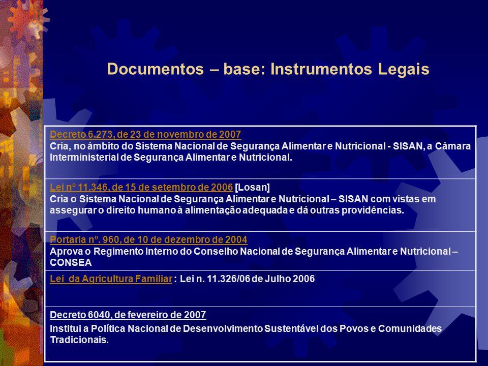 Decreto 6.273, de 23 de novembro de 2007 Decreto 6.273, de 23 de novembro de 2007 Cria, no âmbito do Sistema Nacional de Segurança Alimentar e Nutrici