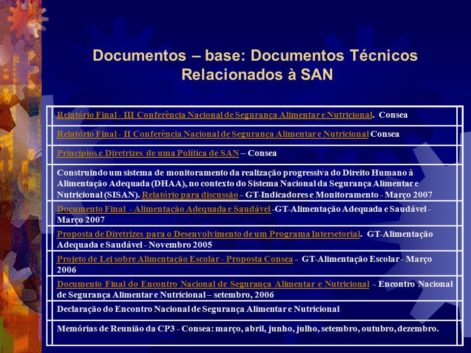 Documentos – base: Documentos Técnicos Relacionados à SAN Relatório Final - III Conferência Nacional de Segurança Alimentar e NutricionalRelatório Fin