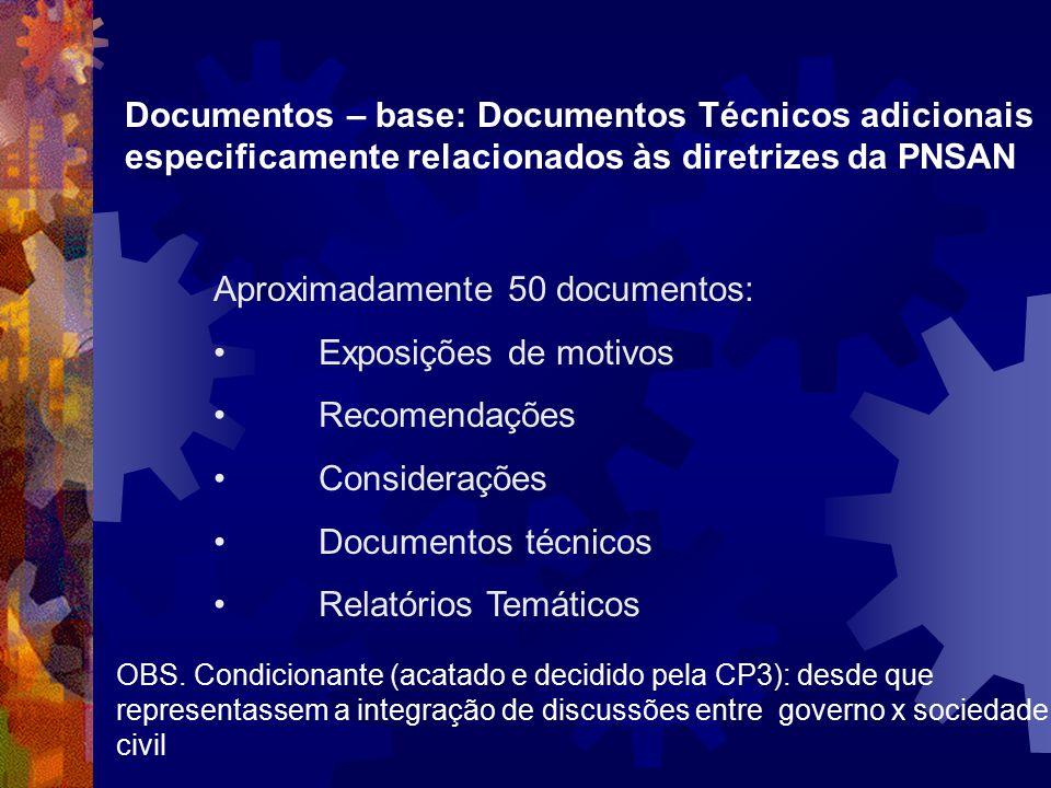 Documentos – base: Documentos Técnicos adicionais especificamente relacionados às diretrizes da PNSAN Aproximadamente 50 documentos: Exposições de mot