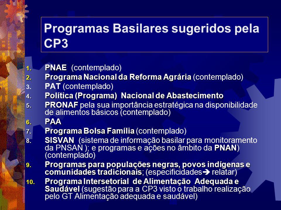 Programas Basilares sugeridos pela CP3 1. PNAE 1. PNAE (contemplado) 2. Programa Nacional da Reforma Agrária 2. Programa Nacional da Reforma Agrária (