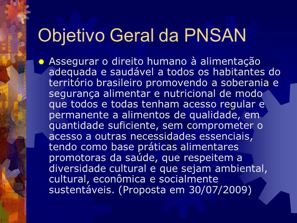 Objetivo Geral da PNSAN Assegurar o direito humano à alimentação adequada e saudável a todos os habitantes do território brasileiro promovendo a sober