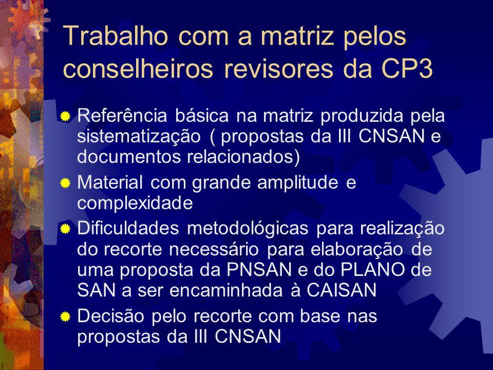 Trabalho com a matriz pelos conselheiros revisores da CP3 Referência básica na matriz produzida pela sistematização ( propostas da III CNSAN e documen