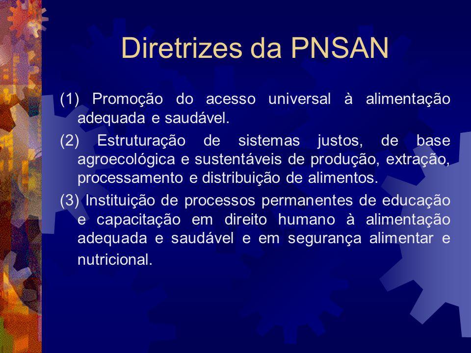 Diretrizes da PNSAN (1) Promoção do acesso universal à alimentação adequada e saudável. (2) Estruturação de sistemas justos, de base agroecológica e s