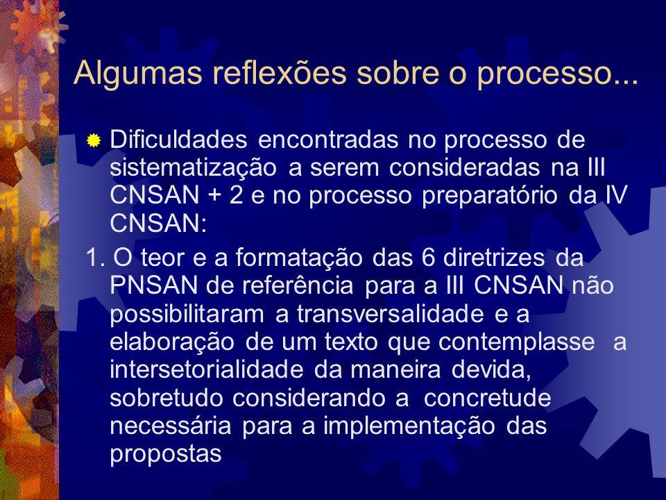 Algumas reflexões sobre o processo... Dificuldades encontradas no processo de sistematização a serem consideradas na III CNSAN + 2 e no processo prepa