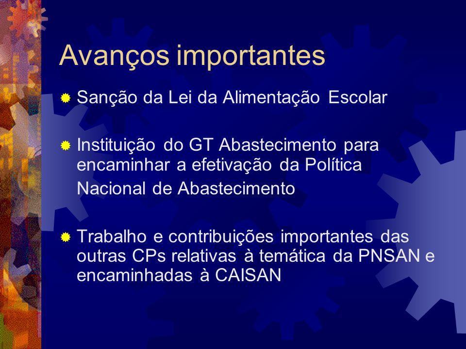 Avanços importantes Sanção da Lei da Alimentação Escolar Instituição do GT Abastecimento para encaminhar a efetivação da Política Nacional de Abasteci