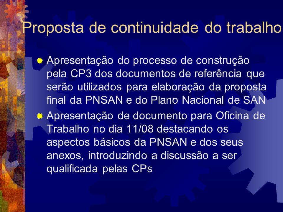 Proposta de continuidade do trabalho Apresentação do processo de construção pela CP3 dos documentos de referência que serão utilizados para elaboração