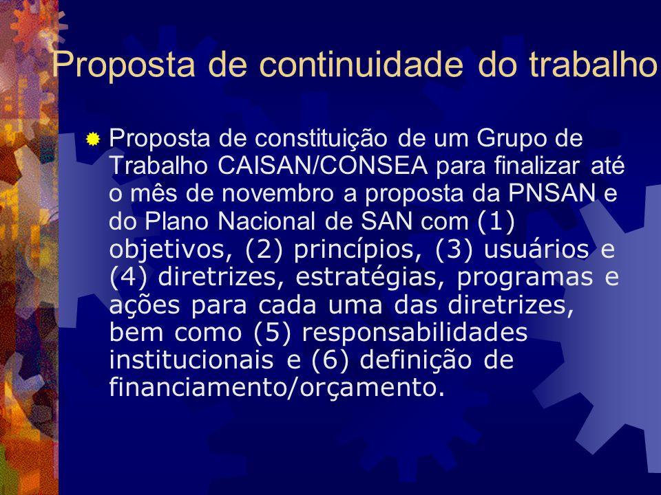 Proposta de continuidade do trabalho Proposta de constituição de um Grupo de Trabalho CAISAN/CONSEA para finalizar até o mês de novembro a proposta da