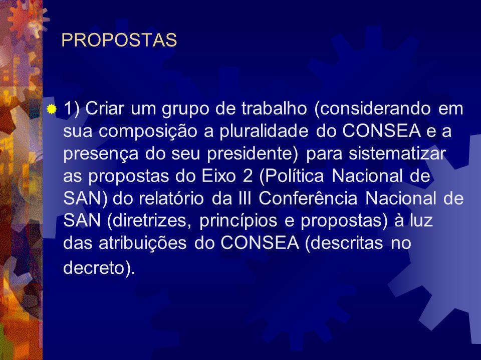 PROPOSTAS 1) Criar um grupo de trabalho (considerando em sua composição a pluralidade do CONSEA e a presença do seu presidente) para sistematizar as p