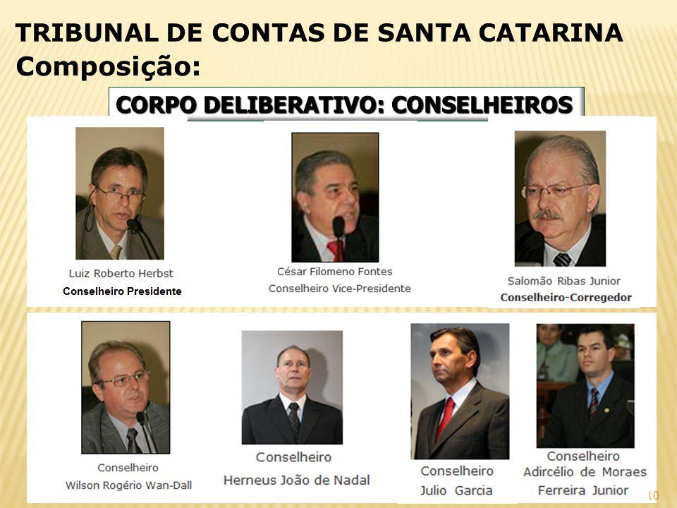 10 CORPO DELIBERATIVO: CONSELHEIROS Composição: TRIBUNAL DE CONTAS DE SANTA CATARINA