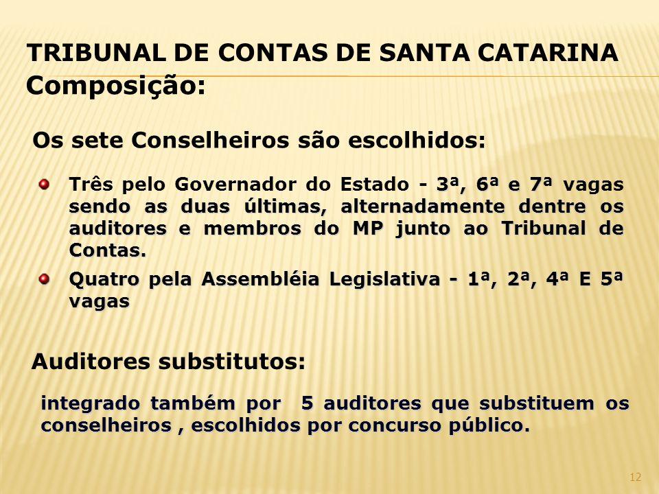 12 Os sete Conselheiros são escolhidos: 3ª, 6ª e 7ª sendo as duas últimas, alternadamente dentre os auditores e membros do MP junto ao Tribunal de Con