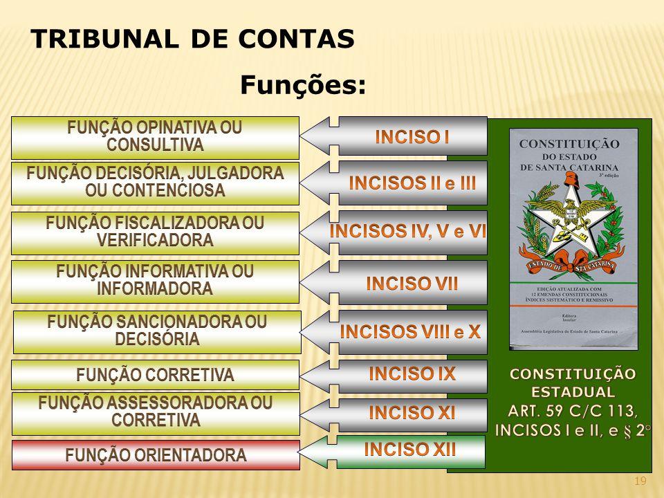 19 TRIBUNAL DE CONTAS Funções: