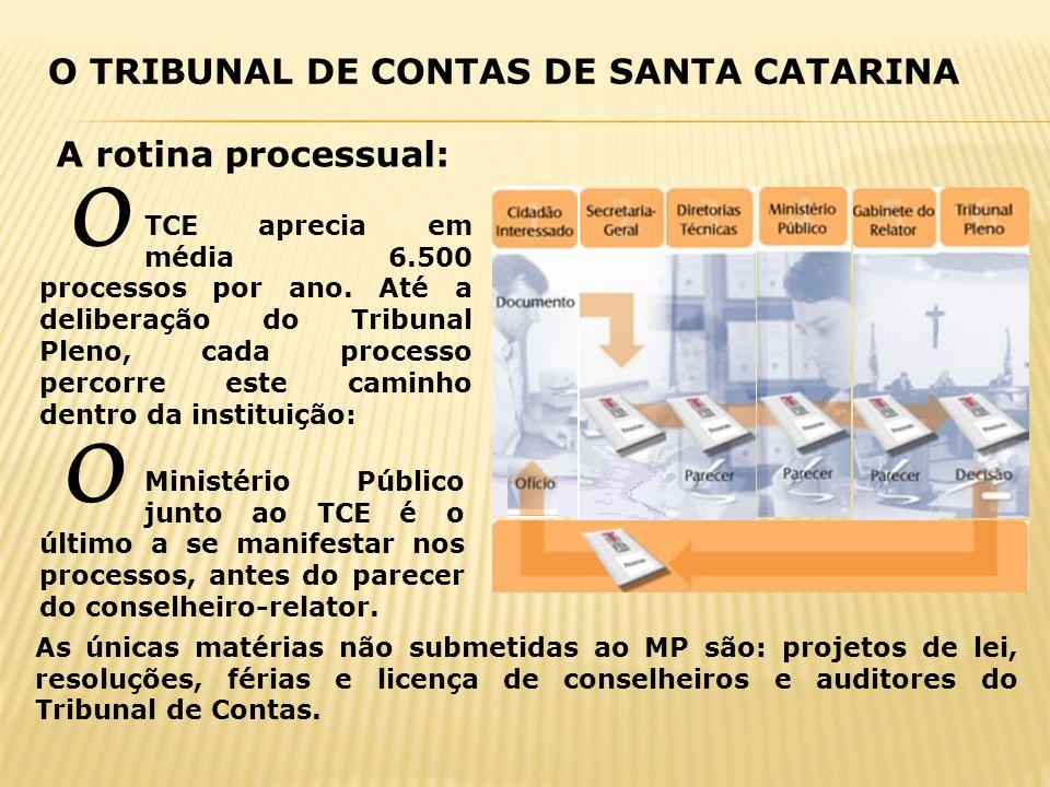 O TRIBUNAL DE CONTAS DE SANTA CATARINA A rotina processual: TCE aprecia em média 6.500 processos por ano. Até a deliberação do Tribunal Pleno, cada pr