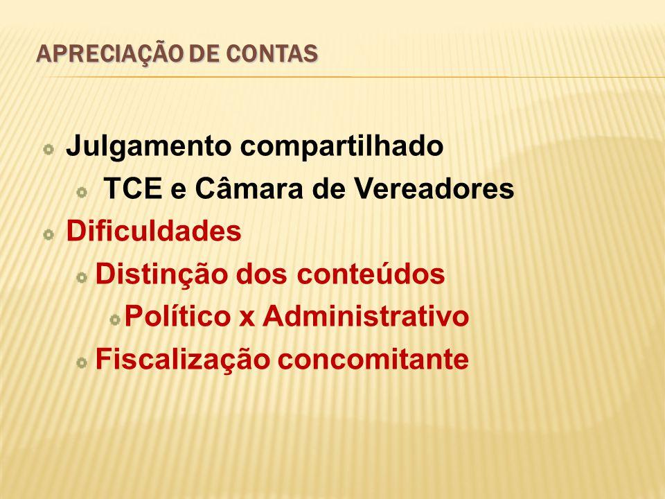 APRECIAÇÃO DE CONTAS Julgamento compartilhado TCE e Câmara de Vereadores Dificuldades Distinção dos conteúdos Político x Administrativo Fiscalização c