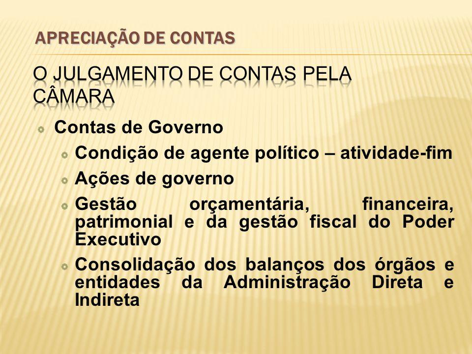 Contas de Governo Condição de agente político – atividade-fim Ações de governo Gestão orçamentária, financeira, patrimonial e da gestão fiscal do Pode