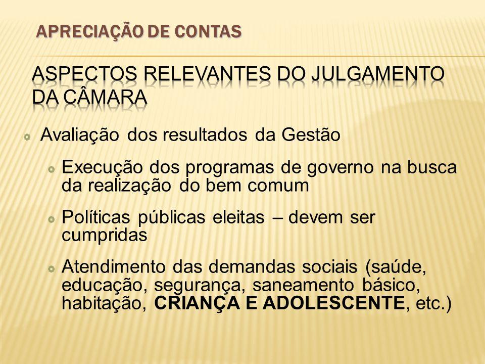 Avaliação dos resultados da Gestão Execução dos programas de governo na busca da realização do bem comum Políticas públicas eleitas – devem ser cumpri