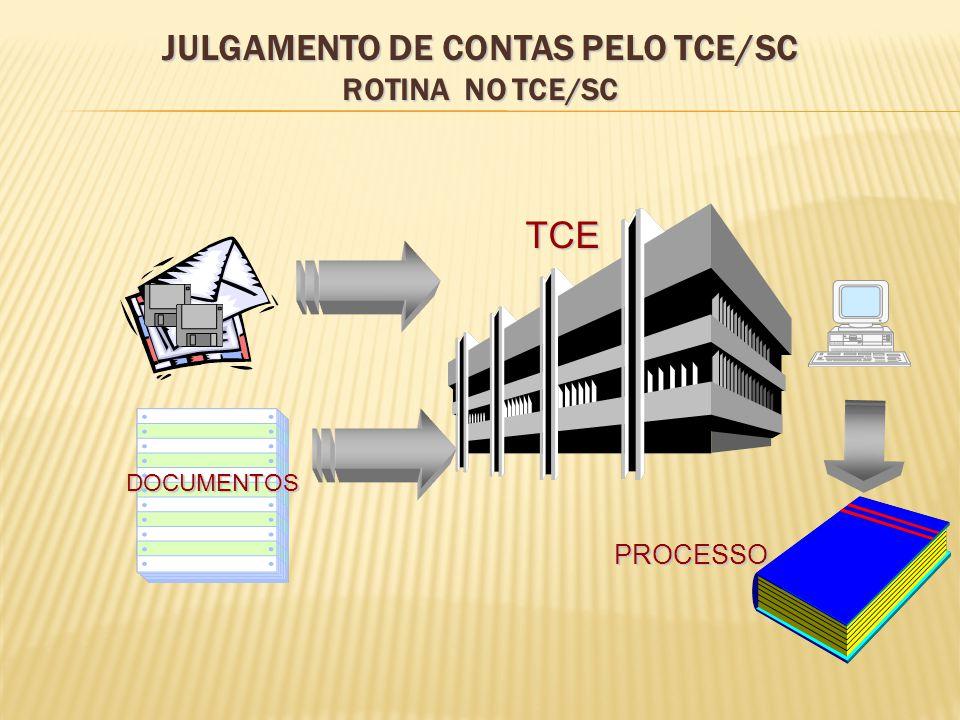 DOCUMENTOS PROCESSO TCE JULGAMENTO DE CONTAS PELO TCE/SC ROTINA NO TCE/SC