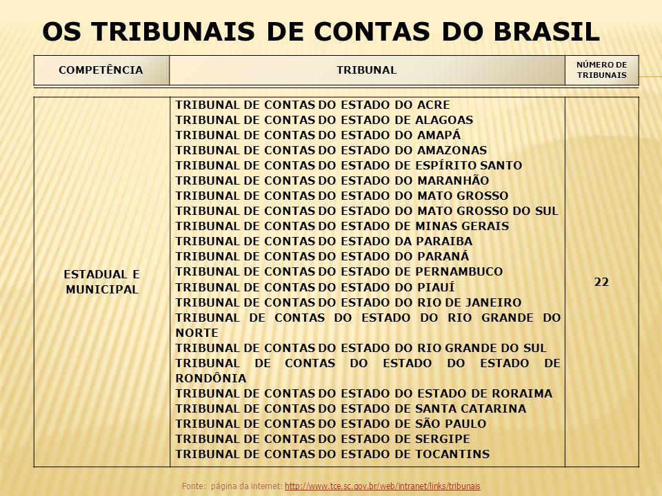 O TRIBUNAL DE CONTAS JURISDIÇÃO E COMPOSIÇÃO TCU SEDE: BRASÍLIA JURISDIÇÃO: NACIONAL COMPOSIÇÃO: 9 MINISTROS TCU SEDE: BRASÍLIA JURISDIÇÃO: NACIONAL COMPOSIÇÃO: 9 MINISTROS TCE SEDE: FLORIANÓPOLIS JURISDIÇÃO: ESTADUAL COMPOSIÇÃO: 7 CONSELHEIROS TCE SEDE: FLORIANÓPOLIS JURISDIÇÃO: ESTADUAL COMPOSIÇÃO: 7 CONSELHEIROS