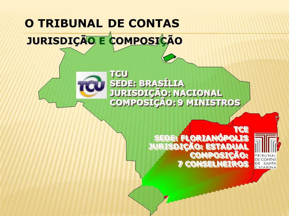 O TRIBUNAL DE CONTAS JURISDIÇÃO E COMPOSIÇÃO TCU SEDE: BRASÍLIA JURISDIÇÃO: NACIONAL COMPOSIÇÃO: 9 MINISTROS TCU SEDE: BRASÍLIA JURISDIÇÃO: NACIONAL C