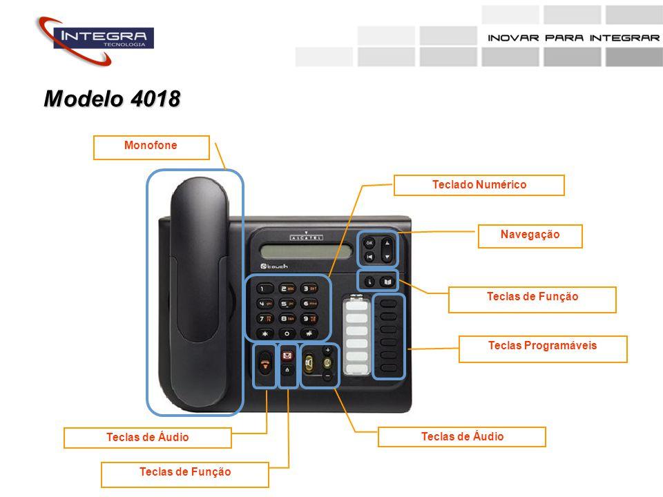 MonofoneRegulador de Inclinação Indicador Luminoso Piscando Verde: Entrada de chamada Piscando Vermelho : Alarme Teclado Alfabético Teclas de Áudio Teclas de Funções Programáveis Navegação Teclas Programáveis Teclado Numérico Modelo 4028