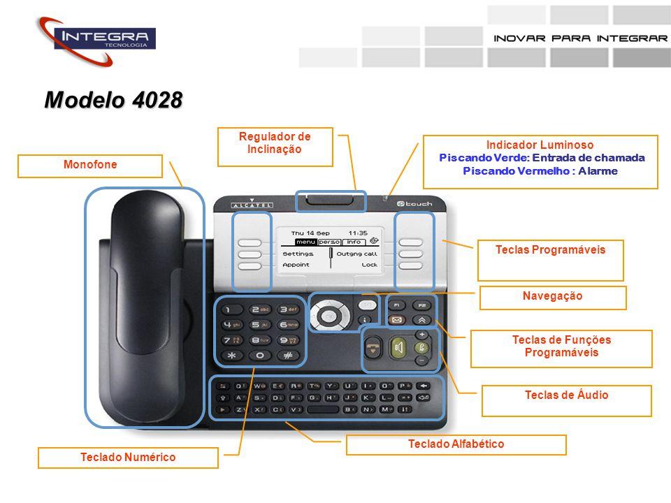 MonofoneRegulador de Inclinação Indicador Luminoso Piscando Verde: Entrada de chamada Piscando Vermelho : Alarme Teclado Alfabético Teclas de Áudio Teclas de Funções Programáveis NavegaçãoTeclas Programáveis Teclado Numérico Modelo 4038