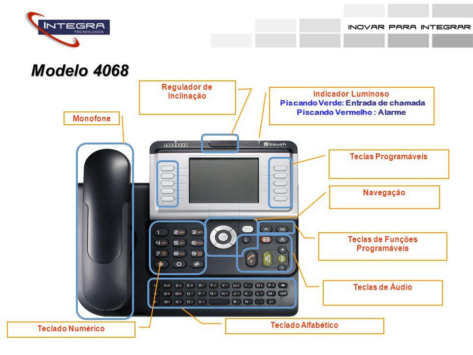 MonofoneRegulador de Inclinação Indicador Luminoso Piscando Verde: Entrada de chamada Piscando Vermelho : Alarme Teclado Alfabético Teclas de Áudio Te