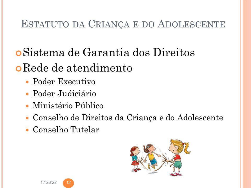 17:28:22 E STATUTO DA C RIANÇA E DO A DOLESCENTE Sistema de Garantia dos Direitos Rede de atendimento Poder Executivo Poder Judiciário Ministério Públ