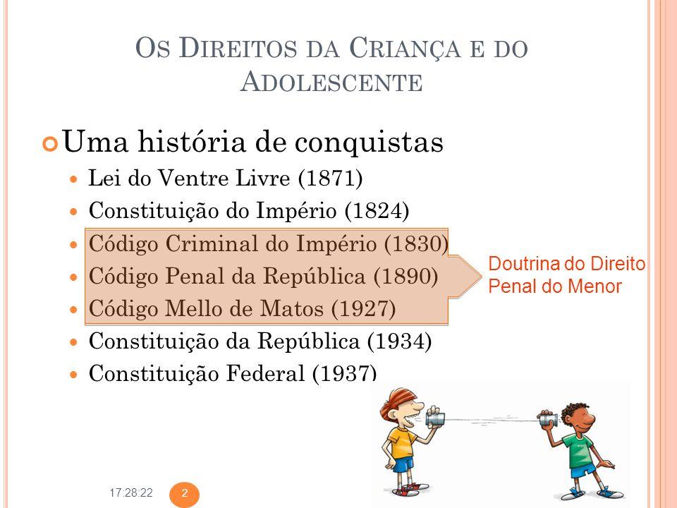 17:28:22 O S D IREITOS DA C RIANÇA E DO A DOLESCENTE Uma história de conquistas Lei do Ventre Livre (1871) Constituição do Império (1824) Código Crimi