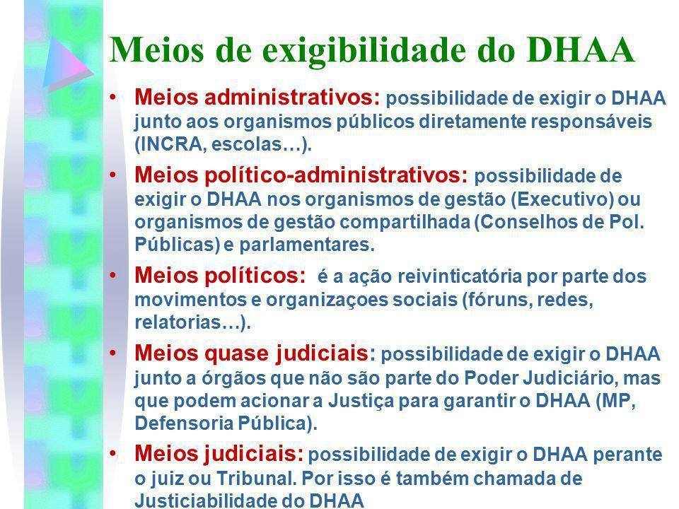 Meios de exigibilidade do DHAA Meios administrativos: possibilidade de exigir o DHAA junto aos organismos públicos diretamente responsáveis (INCRA, es