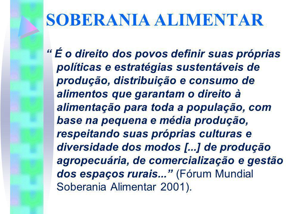 SOBERANIA ALIMENTAR É o direito dos povos definir suas próprias políticas e estratégias sustentáveis de produção, distribuição e consumo de alimentos