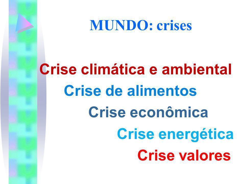 MUNDO: crises Crise climática e ambiental Crise de alimentos Crise econômica Crise energética Crise valores