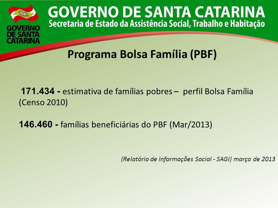 Programa Bolsa Família (PBF) 171.434 - estimativa de famílias pobres – perfil Bolsa Família (Censo 2010) 146.460 - famílias beneficiárias do PBF (Mar/