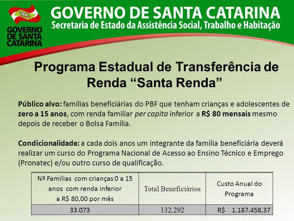 Programa Estadual de Transferência de Renda Santa Renda Público alvo: famílias beneficiárias do PBF que tenham crianças e adolescentes de zero a 15 an