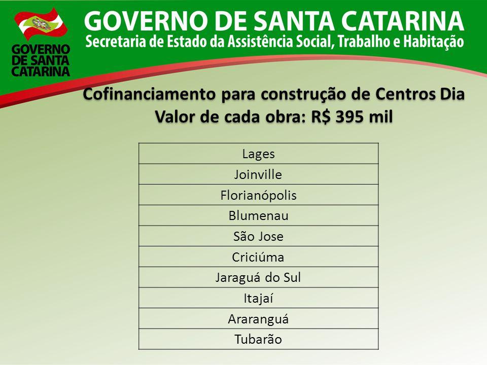 Lages Joinville Florianópolis Blumenau São Jose Criciúma Jaraguá do Sul Itajaí Araranguá Tubarão Cofinanciamento para construção de Centros Dia Valor