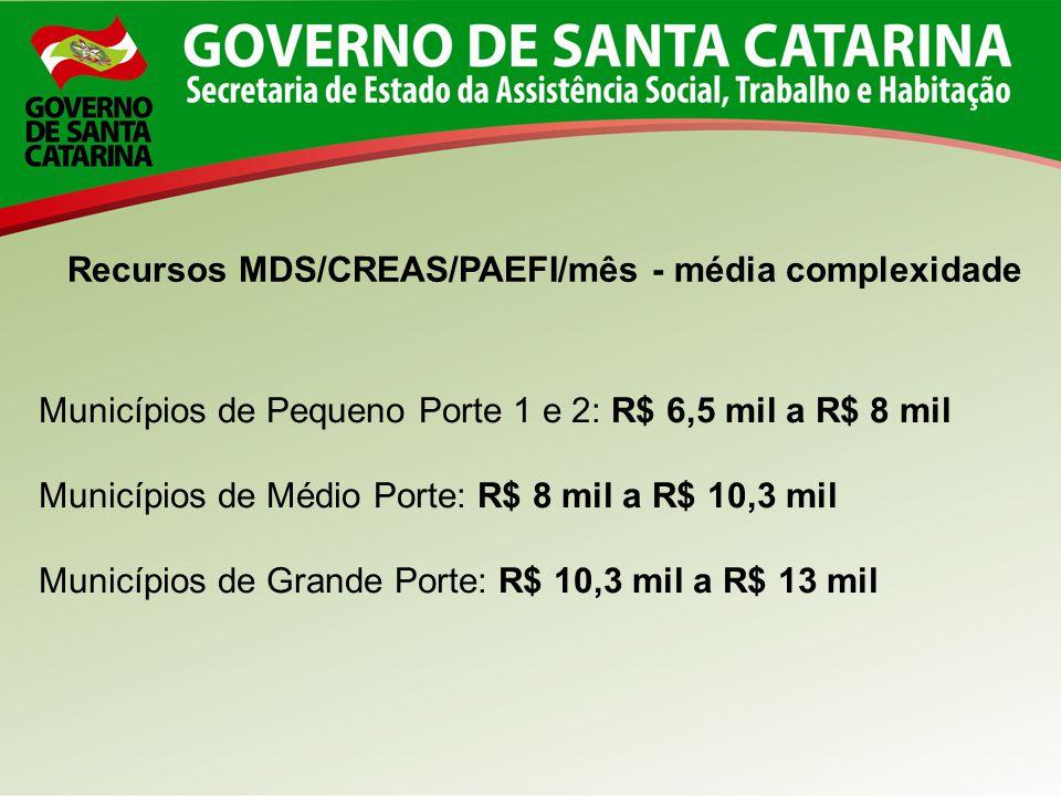 Recursos MDS/CREAS/PAEFI/mês - média complexidade Municípios de Pequeno Porte 1 e 2: R$ 6,5 mil a R$ 8 mil Municípios de Médio Porte: R$ 8 mil a R$ 10